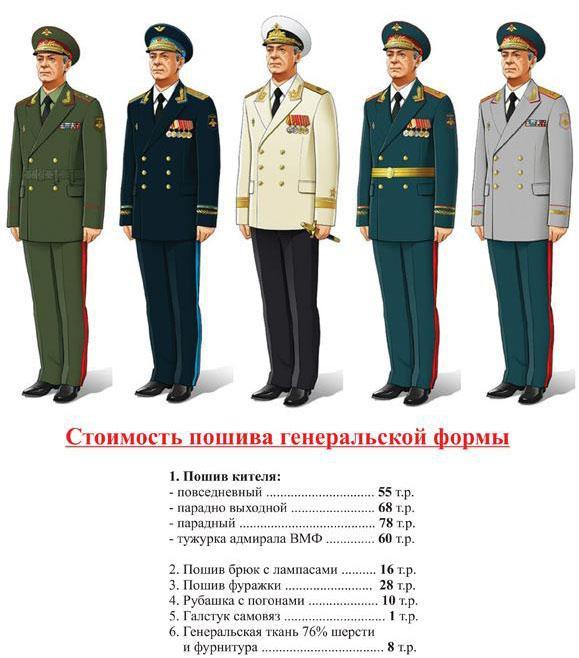 Пошив формы для генералов